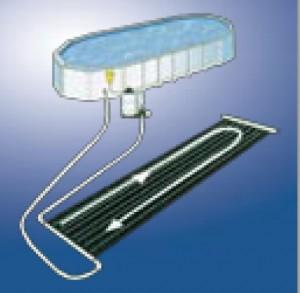 Il modo pi ecologico di scaldare l 39 acqua della tua - Scalda acqua per piscina ...