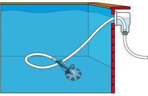 Aspiratori idraulici automatici per piscina