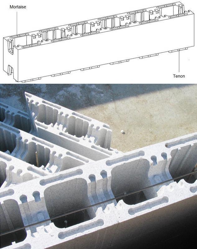 piscine in casseri di polistirolo spiegate in modo semplice