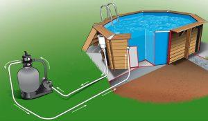 manutenzione sistema di filtrazione piscina fuori terra