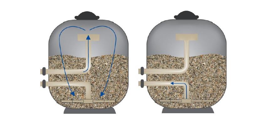 pulire i filtri piscina a sabbia