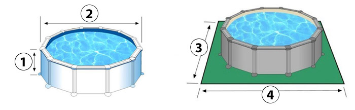 forma e dimensioni di piscine fuori terra