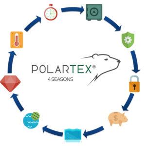 Infografica Copertura di Sicurezza Polartex® 4 SEASONS